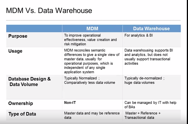 Data mining and data warehousing phd thesis