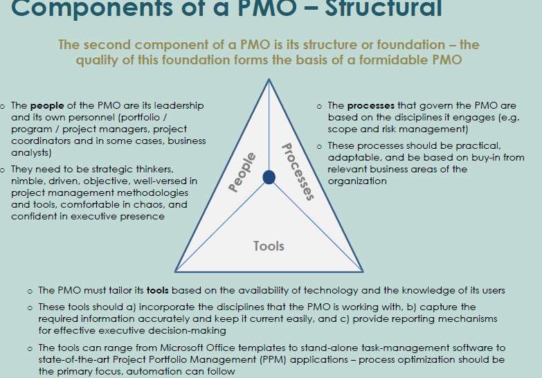 program management tools what is project management officepmo why pmo and how to setup